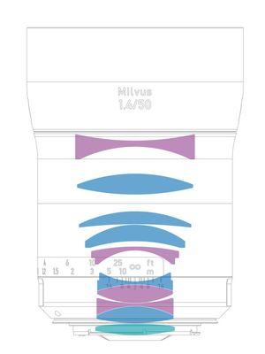 Linsenschnitt_Milvus-1.4-50-ZE-Product-sample-20150730-05-540x720.jpg